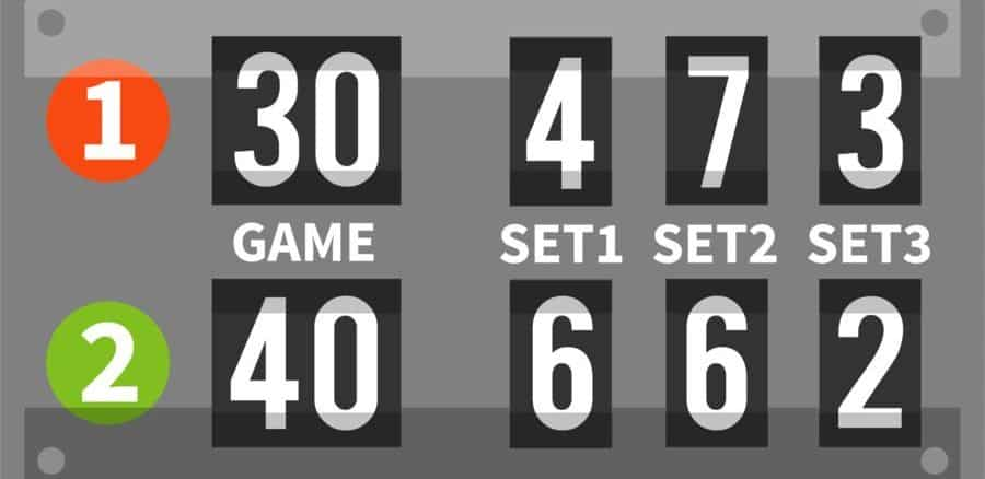 How do scores work in tennis?
